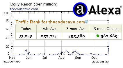 OOOOoooooo  The elusive 100,000 chart!