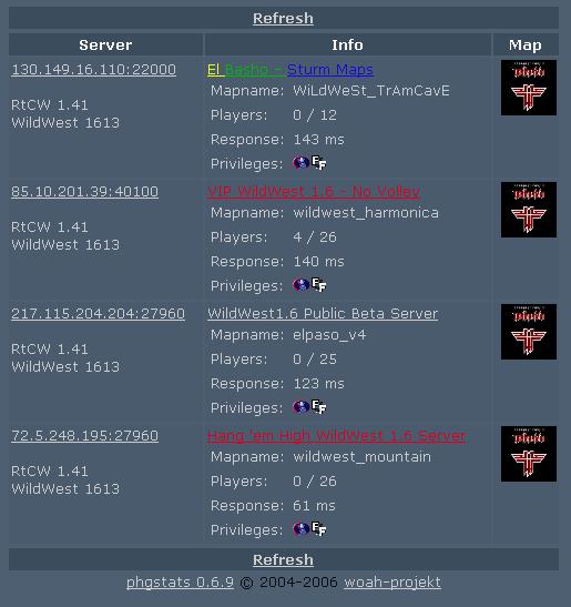 PHGStats server list.